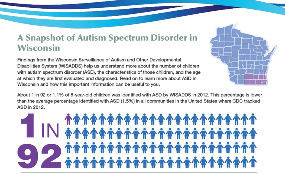 a report on autism spectrum disorders asds and the increasing trend in identifications of asd in the Applying psychology looks at autistic spectrum disorders that you may have already read there has been an increasing trend toward using structured.